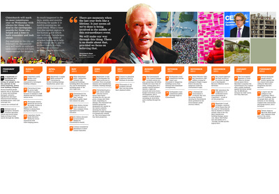 Christchurch Press Infographic: 4 February 2012 (2)