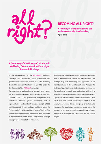 All Right? Research and Evaluation: Research Summary April 2013